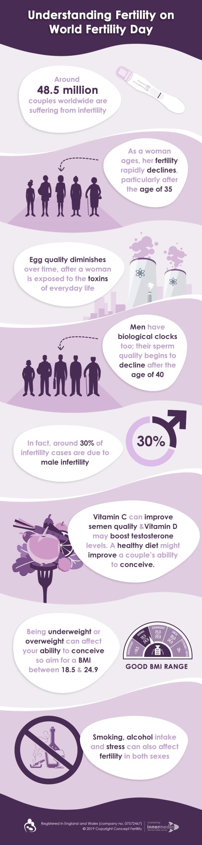 Fertility_infographic_Oct_V1.jpg